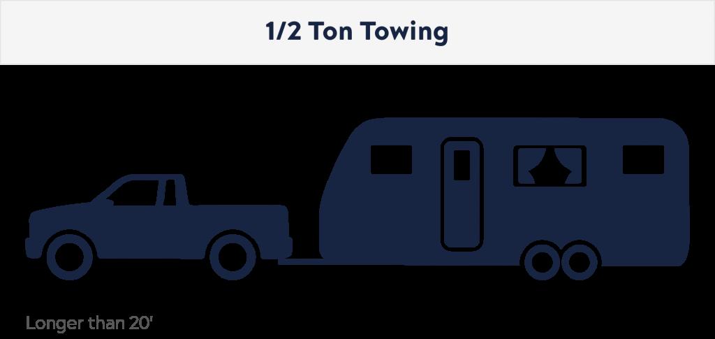 Vehicle Types 7