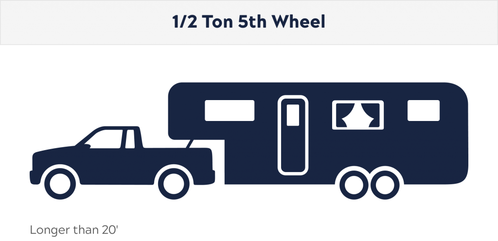 Vehicle Types 8
